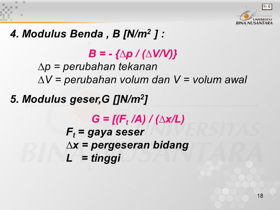 4. Modulus Benda , B [N/m2 ] :